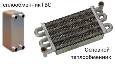 Продажа теплообменников для газовых котлов теплообменники sm