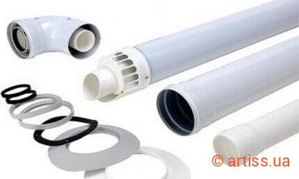 Коаксиальный дымоход 125 мм теплоизоляция асбестового дымохода