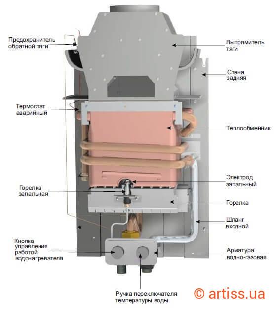 Газовая колонка мора запчасти теплообменник Паяный теплообменник Funke TPL 01-K Мурманск